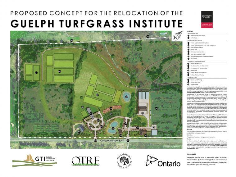 Image of the proposed concept for the relocation of the Guelph Turfgrass Institute